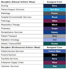 Scrub Color Chart Uniform Colors Branding