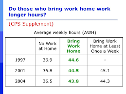 bring work home. Do Those Who Bring Work Home Longer Hours. H