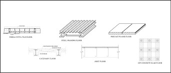 typical floor construction types