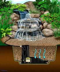 outdoor waterfall fountain kits