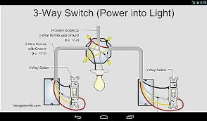 three way switch wiring diagrams unique 2 light 3 way switch wiring 3-Way Electrical Switch Wiring three way switch wiring diagrams unique 2 light 3 way switch wiring diagram variations 2 wiring