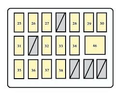 2003 toyota tacoma interior fuse box diagram second generation 2009 toyota tacoma fuse box diagram 2003 toyota tacoma interior fuse box diagram second generation location wiring