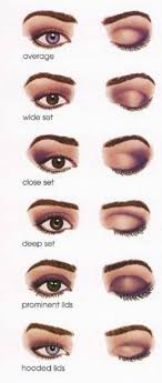 23 makeup tips to boost your skills basic
