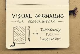 Personal Journaling Visual Journaling For Sketchnoters Create A Personal