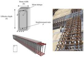 Concrete Beam Size Chart Design Of Rectangular Reinforced Concrete Beam