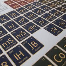 formula one periodic table art print