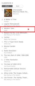 Itunes Reggae Charts Western Tales N 4 Reggae Chart Itunes Italia Miraloop