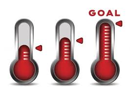Thermometer Goal Chart Generator Fundraising Thermometer Lovetoknow
