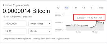 Bitcoin first crossed the $1.00 threshold in february 2011, just over a decade ago. What Is The Current Value Of Bitcoin Indian Ruppee Quora