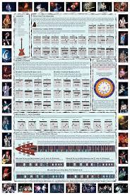 Full Guitar Chords Chart Office Center Info