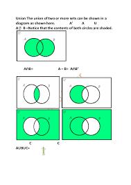 A U B U C Venn Diagram Sets