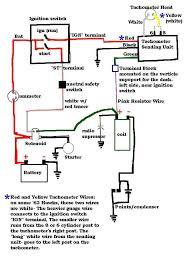equus pro tach wiring diagram pro tach tachometer wiring wiring equus pro tach wiring diagram equus pro tach wiring diagram pro tach tachometer wiring wiring diagram schemes