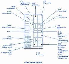 linode lon clara rgwm co uk 2001 ford escape fuse box label 46 2005 gmc envoy fuse box diagram equipped tilialinden com 2001 ford escape fuse box diagram