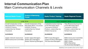 rollout strategy template. Product Launch Plan Template Format Rollout maviturco
