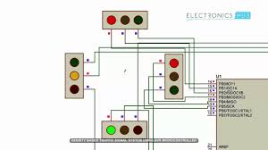 density based traffic signal system using microcontroller density based traffic signal system using microcontroller