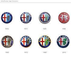 Alfa Romeo logo Evolution | Profiles | Camiones, Coches, Anagrama