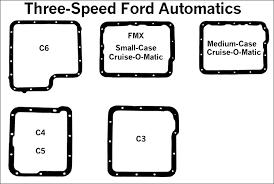 Chevrolet Transmission Identification Chart Transmission Identification