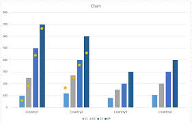 Excel Bar Chart Group Data How To Visualize A Point Series Within A Grouped Bar Chart