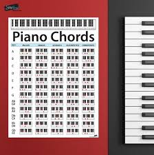 Piano Chord Chart Poster Educational Handy Guide Chart Print For Keyboard Music Lessons P1001