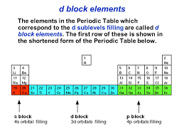 THE GENERAL FEATURES OF TRANSITION METAL CHEMISTRY. - ppt download