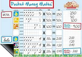 Monkey Chops Kids Reward Chart Allowance Chart Magnetic Refrigerator Behavior Chart For Kids
