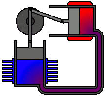 stirling engine alpha stirling gif