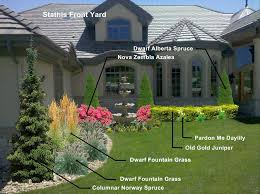 Great Design Front Yard Landscape 1000 Ideas About Front Yard Landscape  Design On Pinterest Front