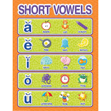 Color My World Short Vowels Chart