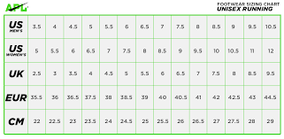Unisex Shoe Size Conversion Chart 16 International Size Chart Shoes Size Chart Mens To