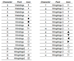 Adding Symbol Fonts To Your Excel Dashboards And Reports