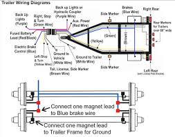 wiring diagram trailer lights electric brakes readingrat net Trailers Lights Wiring Diagram wiring diagram electric trailer brake control wirdig,wiring diagram,wiring diagram trailer lights trailer lights wiring diagram 4 wire