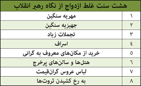 Image result for ازدواج اسلامی