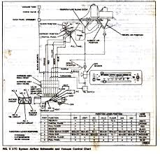 lincoln town car wiring diagram wiring diagrams and schematics 2017 lincoln town car wiring diagram manual original