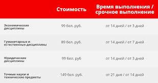 Заказать курсовую работу в Гродно для любого ВУЗа по цене от  Стоимость курсовой на заказ в Гродно