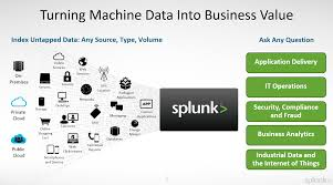 Splunk Histogram Chart What Is Splunk Introduction To Splunk Tool