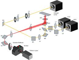 can anyone suggest a software for drawing optical schematics laser tweezers jpg401 22 kb