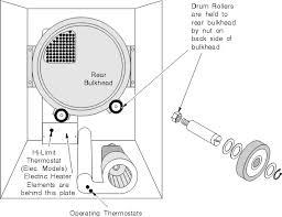 amana speed queen dryer repair dryer repair manual dryer rear bulkhead