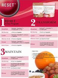 Reset Diet Program Loving And Living Usana