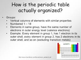 Unit 4: Atoms and the Periodic Table - ppt video online download