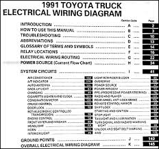toyota pickup wiring diagram wiring diagram schematics wiring diagram 1988 4 runner schematics and wiring diagrams