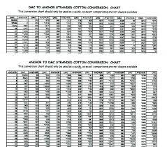 Floss Conversion Chart Pasje Odnalezione Zamienniki
