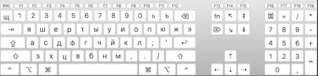 Please see the excellent 'virtual keyboard for russian and ukrainian' by paul gorodyansky. Russian Keyboard Mac Nu Online Language Placement Tests