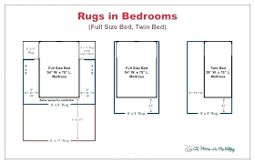 rug underneath bed area under the rules of layout it