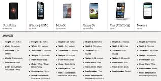 moto z phone specifications. the moto x\u0027s display just can\u0027t compare z phone specifications l