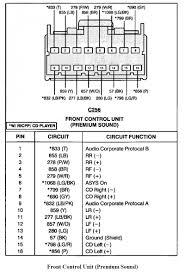 ford star radio wiring diagram detailed wiring diagram 2004 star radio wiring diagram wiring library 2006 ford star engine diagram 2004 ford star radio