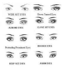 step 1 know which eye shape you have use the chart above see