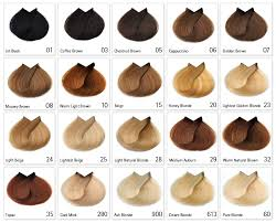 Color Royale Hair Colour Chart Rhh Colour Chart Small Sophie Hairstyles 33151