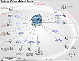 similiar designing a wan network corporate keywords recovery data center colocation wireless lan wan network design