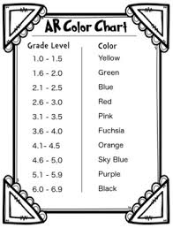 Accelerated Reading Ar Color Code Chart Printable Editable