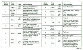 1996 windstar fuse box wiring diagrams schematics 2003 ford windstar fuse box diagram 1996 ford aerostar fuse box location wiring diagrams crown victoria fuse box 1996 ford windstar fuse box diagram 1996 ford aerostar fuse box diagram wiring